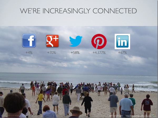 Social Network Growth