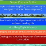 Rapid digital innovation fueling vast complexity and opportunity for customer experience executives