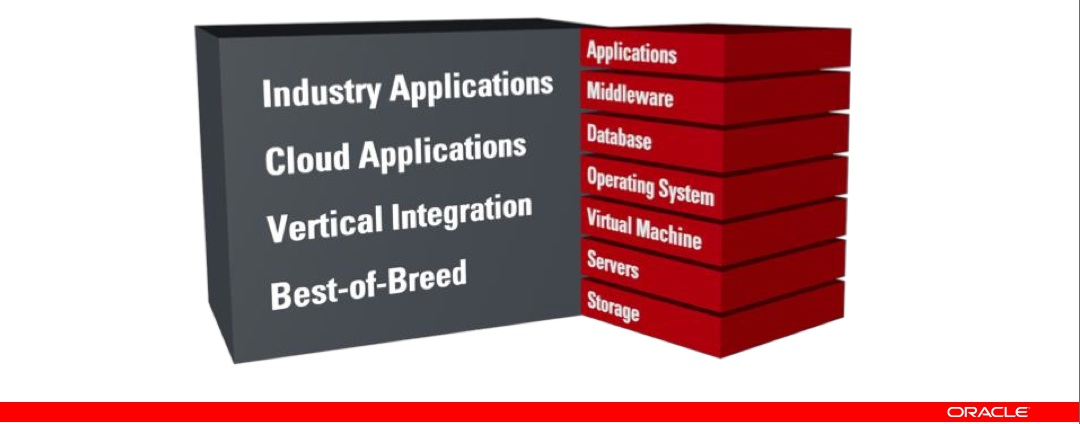 Oracle_Stack_2013